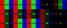 Pixcell Cell Values